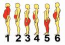 6 Tipos de Gordura Localizada e Dicas para Queimar